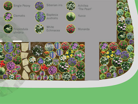 Perennial flower garden design plans markcastroco free for Free perennial flower garden designs
